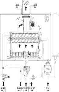 ferroli-modena-102-2